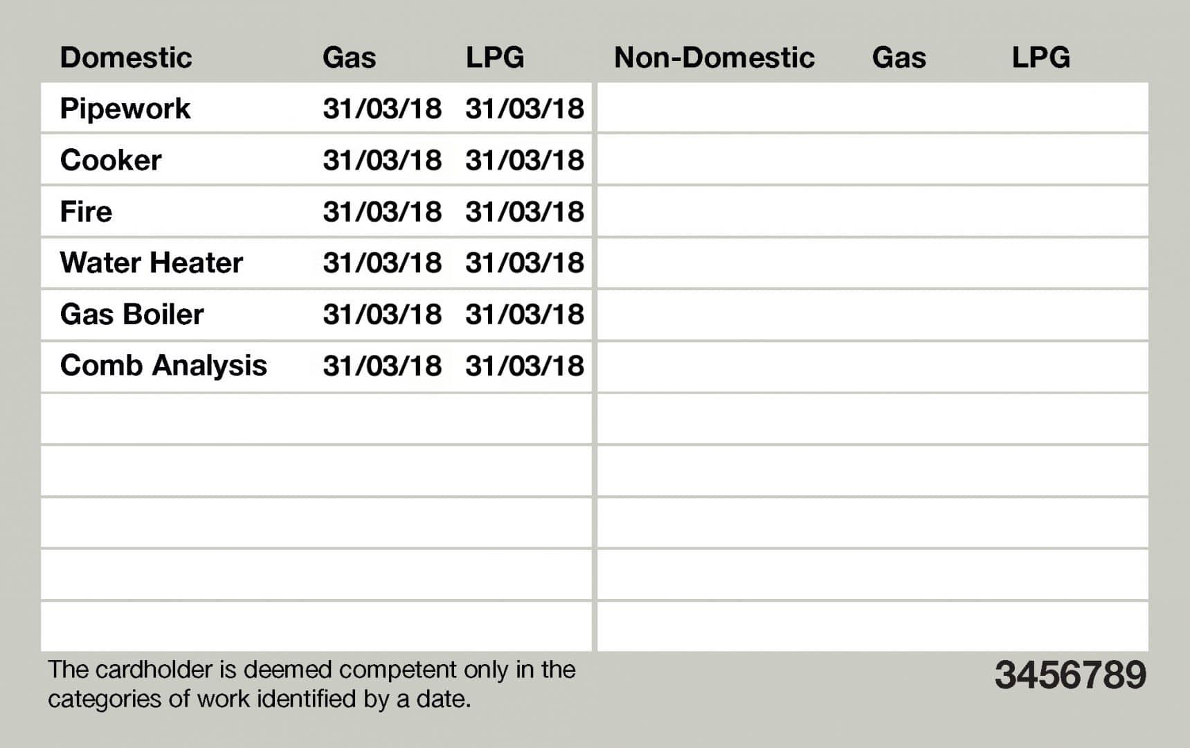 gas safe card back
