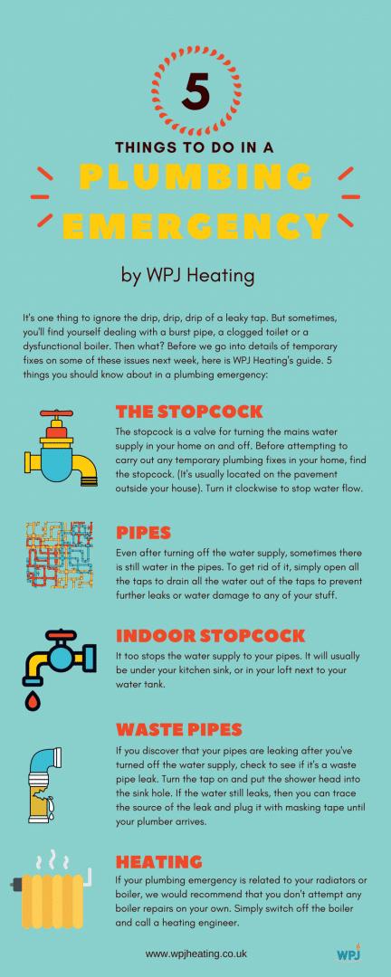 plumbing-emergency