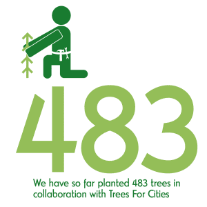 trees for cities landing page 483